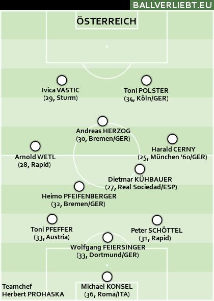 Österreich WM 98