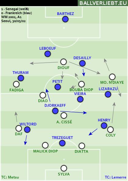 Senegal - Frankreich 1:0 (1:0)
