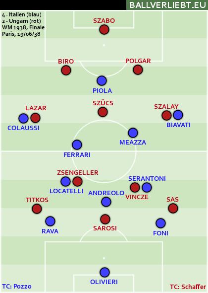 Italien - Ungarn 4:2 (3:1)
