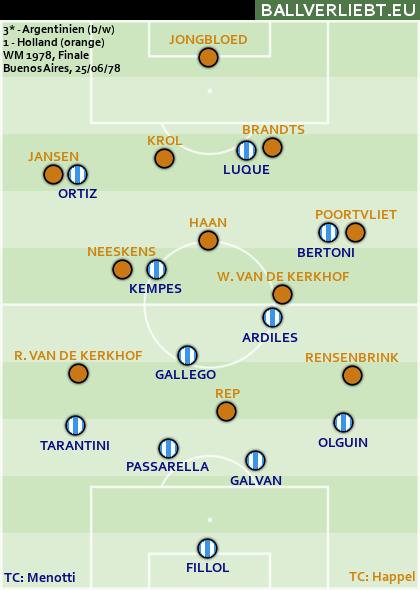 Argentinien - Niederlande 3:1 n.V. (1:1, 1:0)