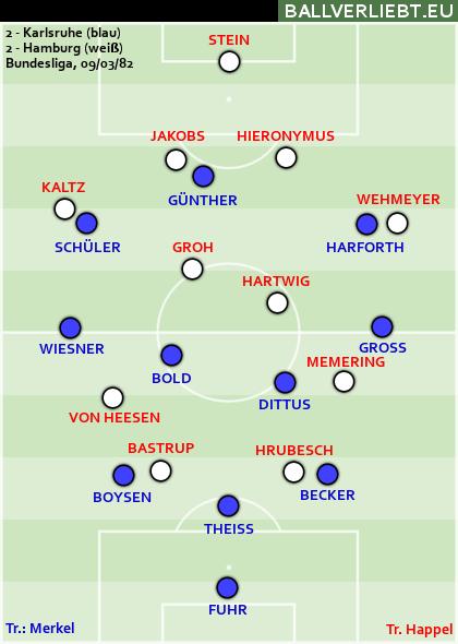 Karlsruhe - Hamburg 2:2 (1:1)