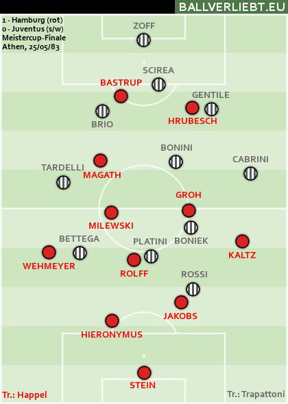 Hamburg - Juventus 1:0 (1:0)