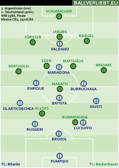 Argentinien - Deutschland 3:2 (1:0)