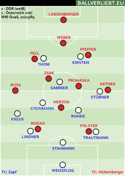DDR - Österreich 1:1 (0:1)