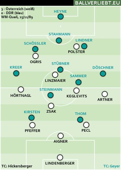 Österreich - DDR 3:0 (2:0)