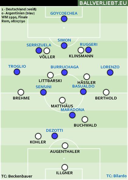 Deutschland - Argentinien 1:0 (0:0)