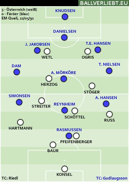 Österreich - Färöer 3:0