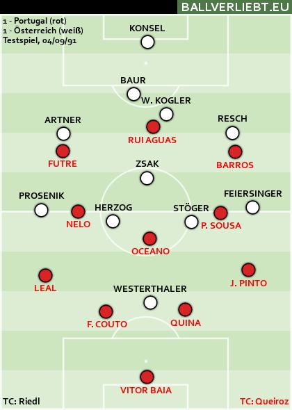 Portugal - Österreich 1:1
