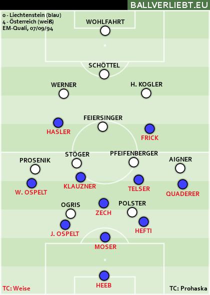 Das erste Pflichtspiel gegen Liechtenstein (1994)