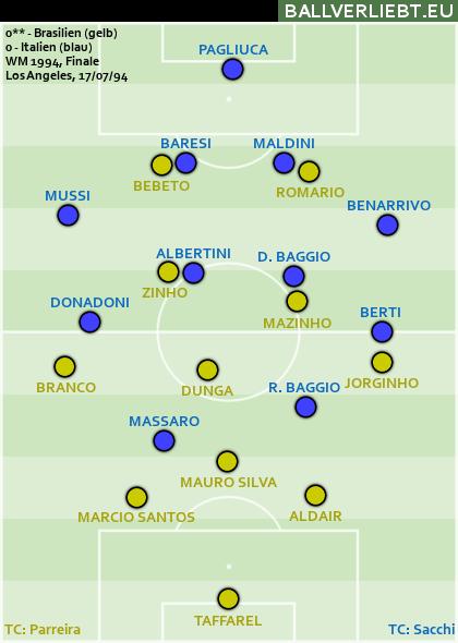 Brasilien - Italien 0:0 n.V., 4:2 i.E.