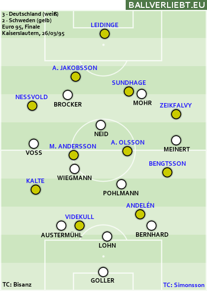 EM-Finale 1995: Deutschland gewinnt 3:2