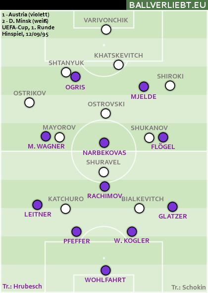 1995: Austria - D. Minsk 1:2 (0:2)