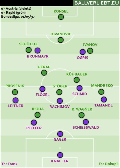 Austria - Rapid 0:0