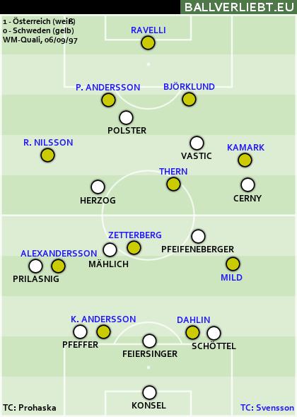 Österreich - Schweden 1:0 (bis Min. 41)