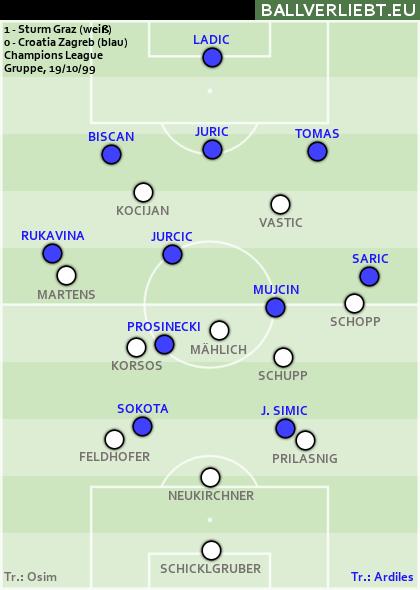Sturm Graz - Croatia Zagreb 1:0 (1:0)
