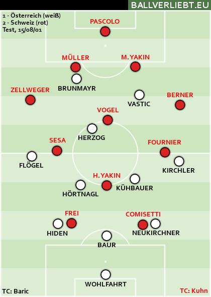 Österreich - Schweiz 1:2 (0:1). Herzog 61 bzw. Vogel 10, H. Yakin 64.