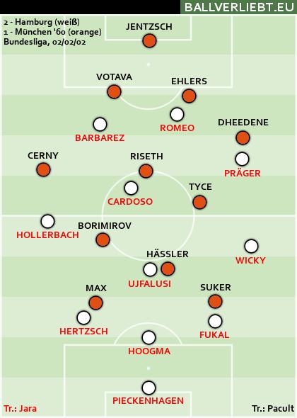 Hamburg - 1860 München 2:1 (0:0)
