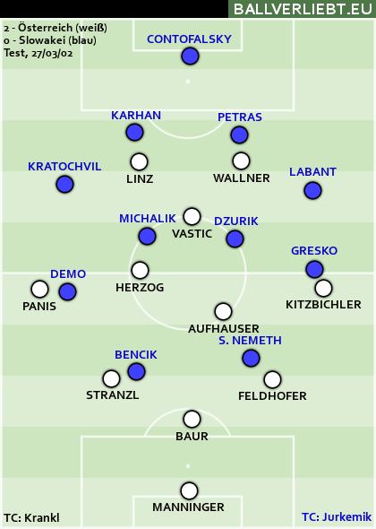 Österreich -Slowakei 2:0 (0:0)