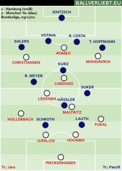 Hamburg - 1860 München 1:0 (1:0)