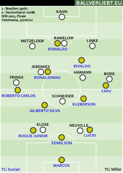 Brasilien - Deutschland 2:0 (0:0)