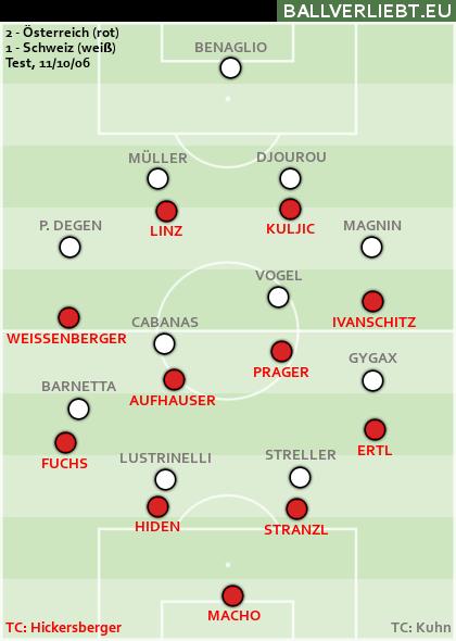 Österreich - Schweiz 2:1 (2:0). Linz 24p, Kuljic 36 bzw. Streller 70.