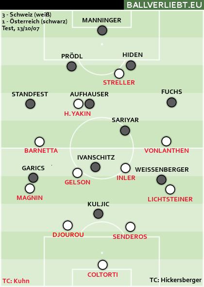 Schweiz - Österreich 3:1 (2:0). Streller 2, 55, H. Yakin 36; Aufhauser 11.