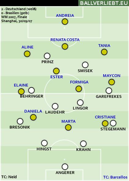 Deutschland - Brasilien 2:0 (1:0)