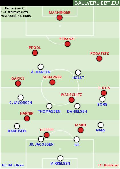 Färöer - Österreich 1:1 (0:0)