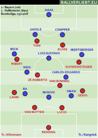 Bayern München - 1899 Hoffenheim 2:1 (0:0)