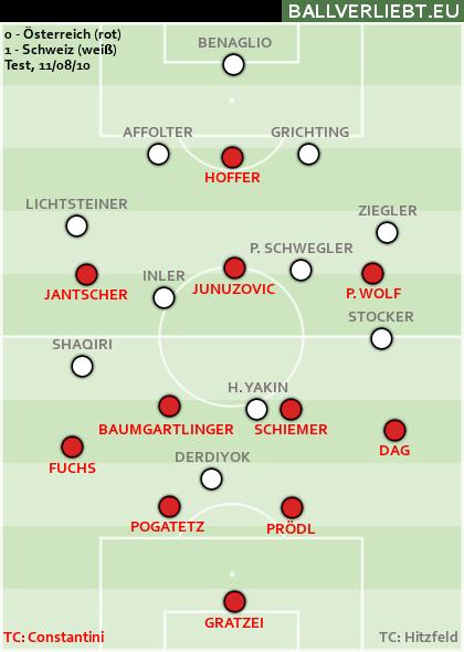 Österreich - Schweiz 0:1 (0:0). Costanzo 73.