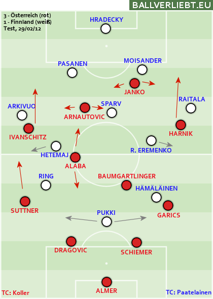Österreich - Finnland 3:1 (1:0)