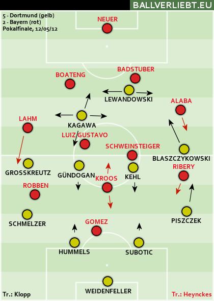 Borussia Dortmund - Bayern München 5:2 (3:1) (12.5.2012)