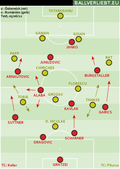 Österreich - Rumänien 0:0