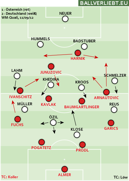 Österreich - Deutschland 1:2 (0:1)