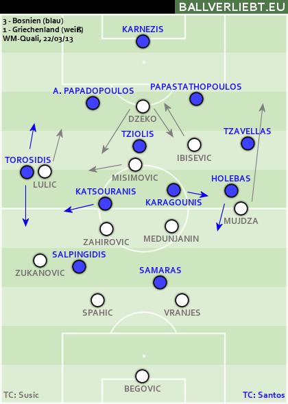 Bosnien - Griechenland 3:1 (2:0)