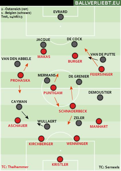 Österreich - Belgien 2:1 (1:0)