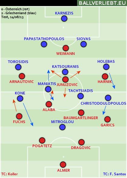 Österreich - Griechenland 0:2 (0:1)