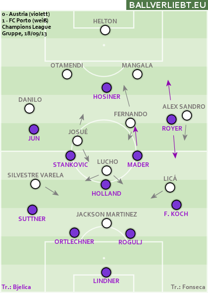 Austria Wien - FC Porto 0:1 (0:0)