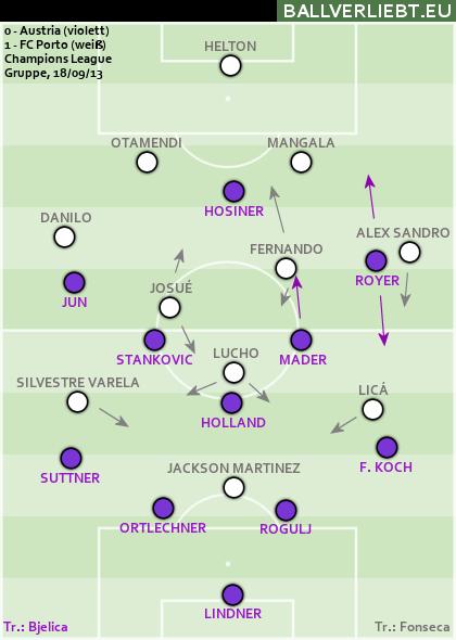 Austria - Porto 0:1 (0:0)
