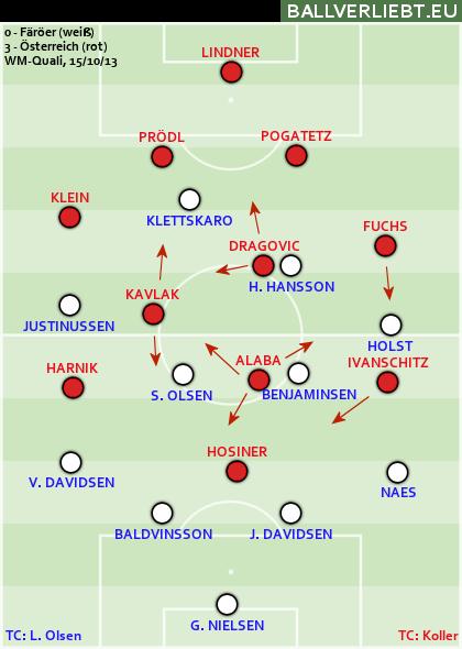 Färöer - Österreich 0:3 (0:1)