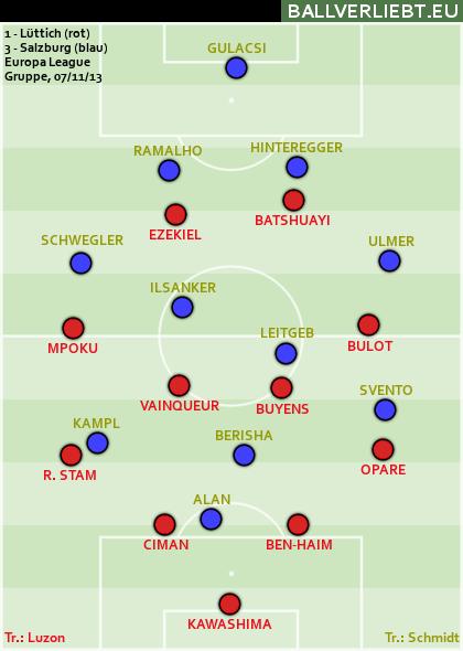 3:1 (2:0) bei Standard Lüttich