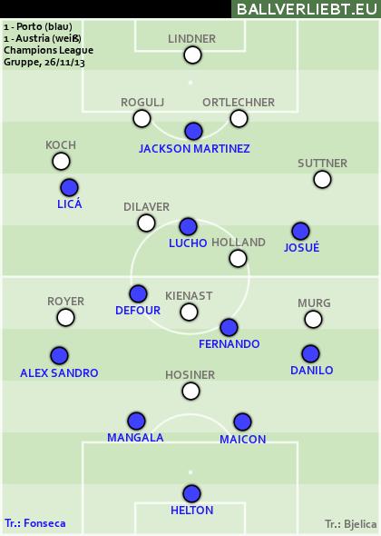 Porto - Austria 1:1 (0:1)