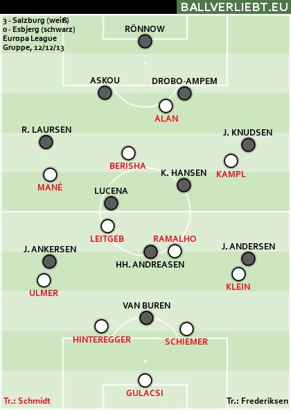 3:0 (1:0) gegen Esbjerg
