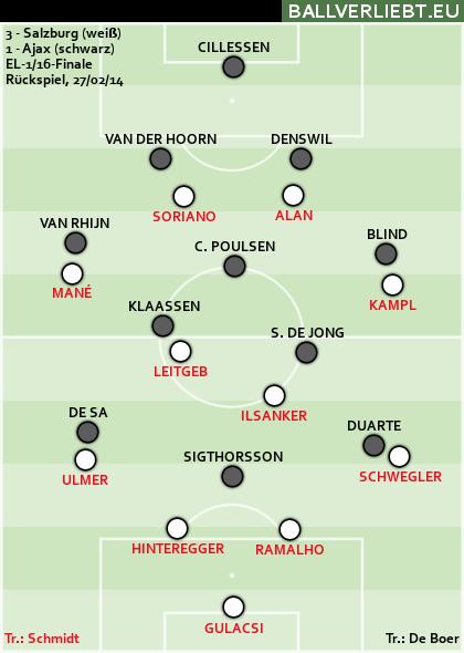 3:1 (0:0) gegen Ajax