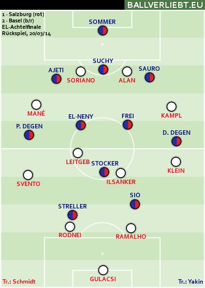 1:2 (1:0) gegen Basel