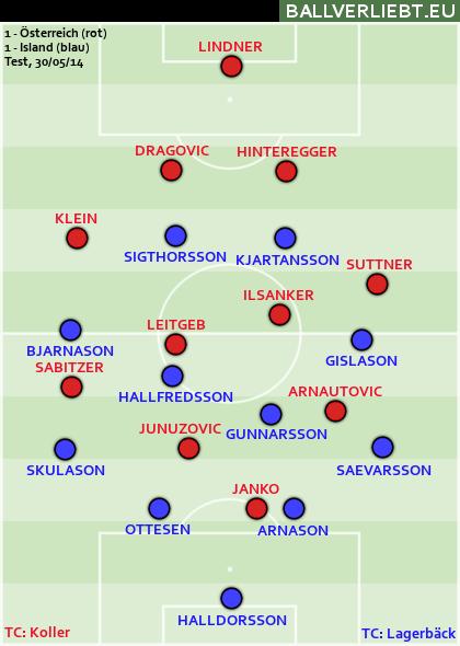 Österreich - Island 1:1 (1:0)