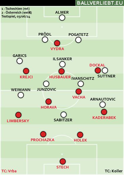 Tschechien - Österreich 1:2 (1:1)