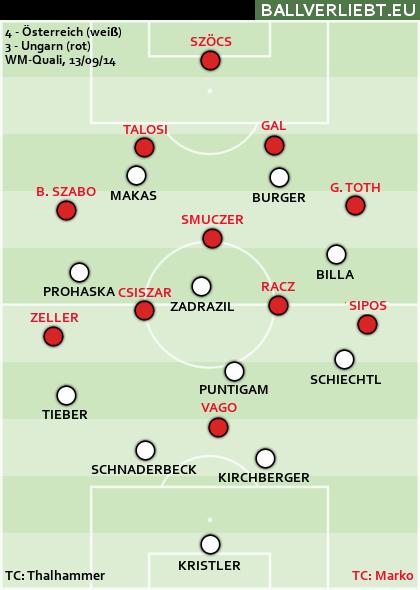 Österreich - Ungarn 4:3 (3:2)