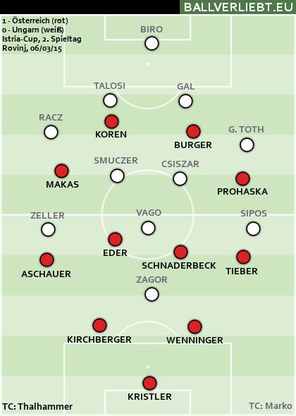 Österreich - Ungarn 1:0 (0:0)
