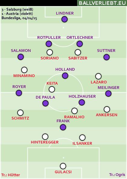 Salzburg - Austria 3:1 (2:1)